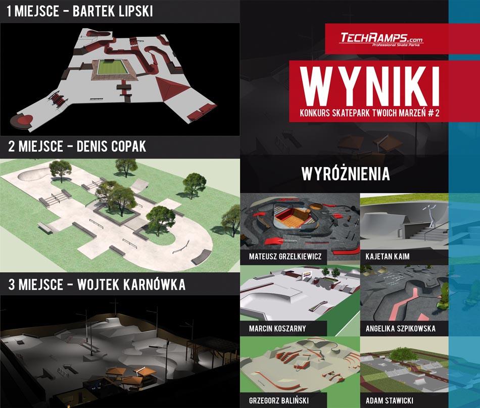Konkurs Skatepark Twoich Marzeń Techramps - wyniki