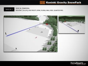 Koninki-Gravity_Snowpark_sekcja_1