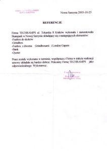 Nowa Sarzyna skatepark - Referencje