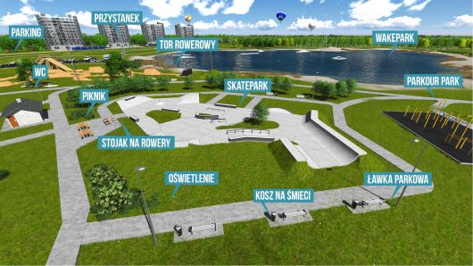 Skatepark planning